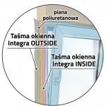 Zastosowanie taśmy Integra Inside Outside